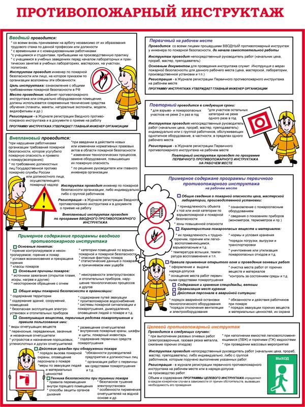 инструкция вводного противопожарного инструктажа в школе